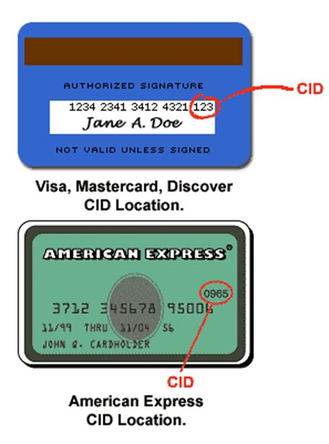 Where Is The Cardholder Name On A Visa Gift Card - credit card holder verification