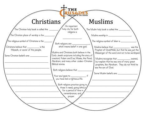 christianity judaism and islam venn diagram diagram islam christianity judaism venn diagram