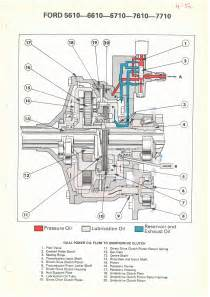 ford 7700 tractor engine ford wiring diagram free download