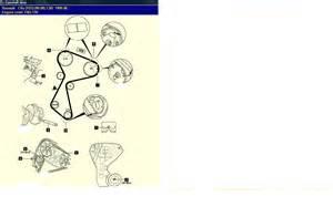 Renault Kangoo Timing Belt Change Timing Belt Sets Timing Wiring Diagram Free