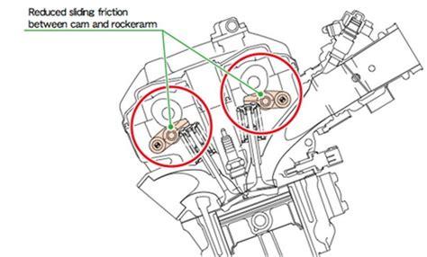 Spion 150 Rr Kawasaki Genuine Part 2017 honda cbr300r review specs changes development