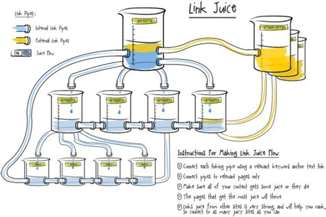 link interni html link interni e percorsi di navigazione qualche riflessione