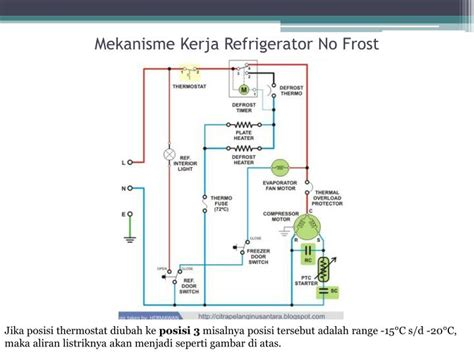 ppt no refrigerator electrical wire powerpoint presentation id 1900381