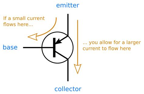 transistor npn pnp pnp transistor how does it work build electronic circuits