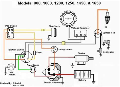 20 hp kohler engine wiring diagram 20 hp kohler engine wiring diagram automotive parts