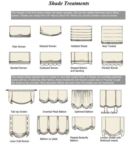Types Of Shades For Windows Decorating Shades Plain Flat Relaxed Hobbled Shade Rear Tucked Banded
