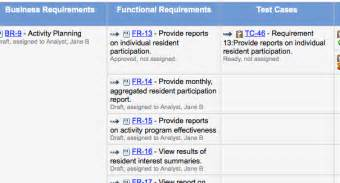 requirement traceability matrix template for testing test management with helix alm seapine software