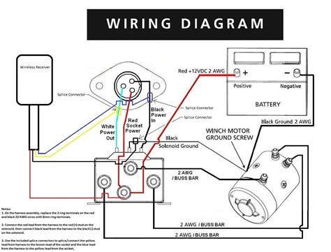 wiring a winch a free printable wiring diagrams
