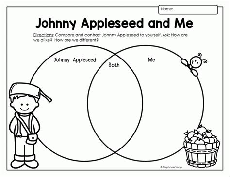 johnny appleseed coloring page johnny appleseed coloring pages