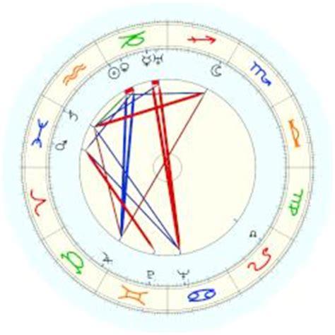 maria callas zodiac aristoteles april 2014