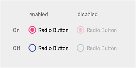 android radio button layout weight selection controls materialdoc