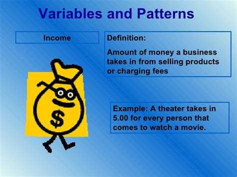 meaning of pattern variables variables and patterns vocabulary