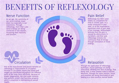 benefits of a benefits of reflexology health benefits of reflexology solstice r r