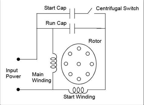 wiring run capacitors and start wiring diagrams