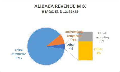 alibaba profit alibaba taps chinese diaspora to combat amazon alibaba