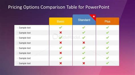 powerpoint layout options product features comparison powerpoint table slidemodel