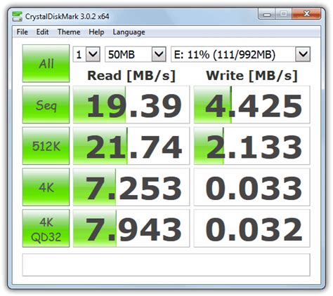 test velocitã disk 6 tools to test read and write speed of usb flash drives