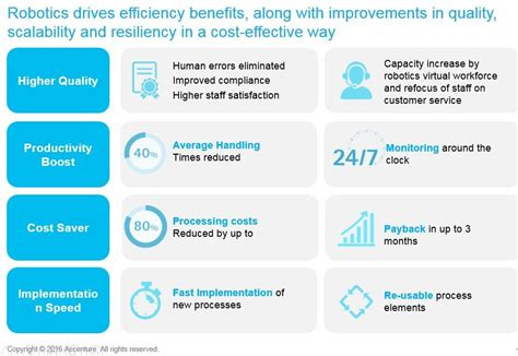 Benefits Of Robotic Process Automation Extend Beyond Just Cost Savings For Banks Accenture Robotic Process Automation Assessment Template