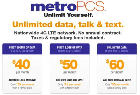 Metro Pcs Lookup Hotmail Phone Number