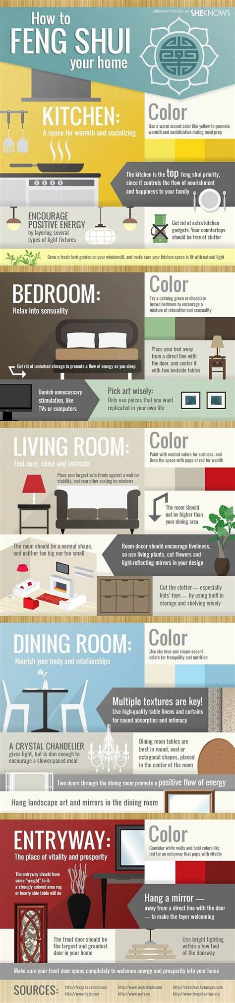 feng shui for home 25 home d 233 cor infographics and cheat sheets that every