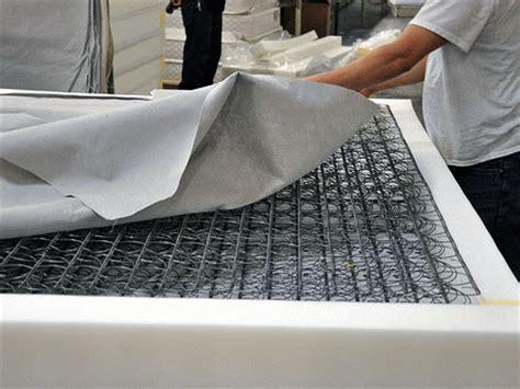 What Is Inside A Mattress by Foam Encasement Surround Support Create A