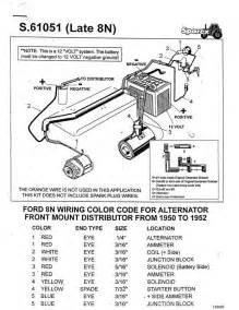 Ford 8n Wiring Diagram Wiring One Wire Alternator Ford 8n Autos Weblog