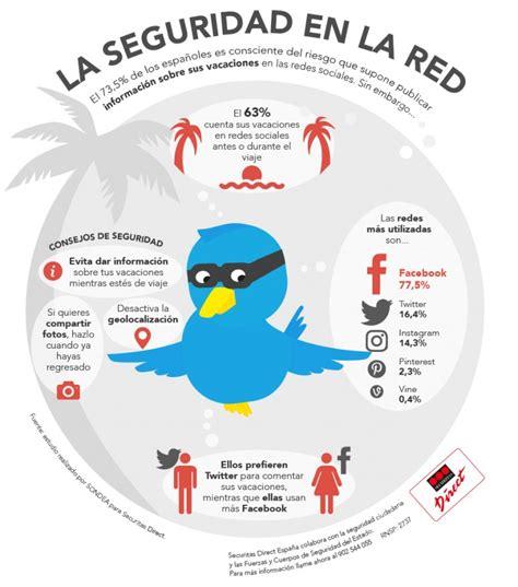 las reacciones en las redes sociales por la derrota del tri frente a info redes sociales verano