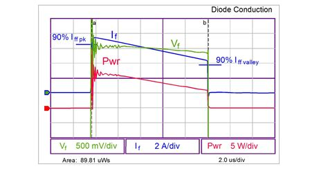 diode switching power loss diode switching loss 28 images bridge diode power loss calculation 28 images power sic