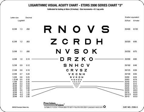 printable eye chart near vision jaeger near vision chart related keywords jaeger near