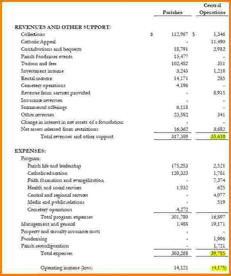 12 Sle Financial Statements Financial Statement Form Church Financial Report Template Excel