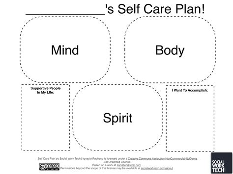 self care plan template resources miller counseling