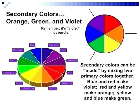 what makes purple color what color makes purple how to make orange paint house