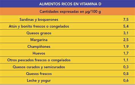 alimentos q contienen vitamina d la vitamina d calciferol y alimentos que la contienen