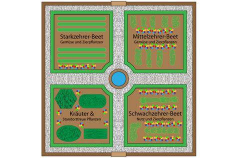 pflanzen und blumen im bauerngarten pflanzplan ideen - Bauerngarten Anlegen Plan