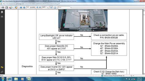 rca tv wont turn on light samsung tv wont power on light industrial electronic