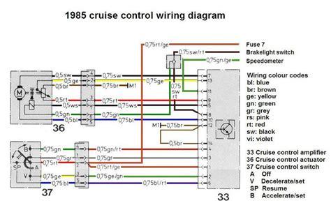 R107 500sl Cruise Control Actuator Removal Mercedes Benz