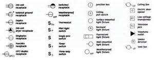 electrical drawing symbols basic info page building plans drawings