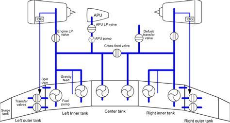 fuel tank level sensor fuel free engine image for user