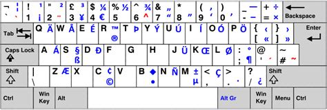 us euro keyboard layout uk international united kingdom international keyboard