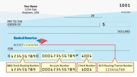 What Is The Routing Number Aba Ach