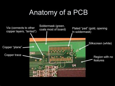 guide to fill up pcb kalkulator 2015 the beginners guide to planning a mod like a pro shoryuken