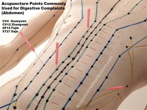 Harlem Clinic Acupuncture Detox by Dynamic Rehabilitation