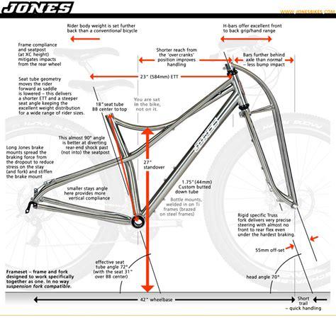 bicycle frame design geometry jones spaceframe vs surly pugsley the lazy rando blog