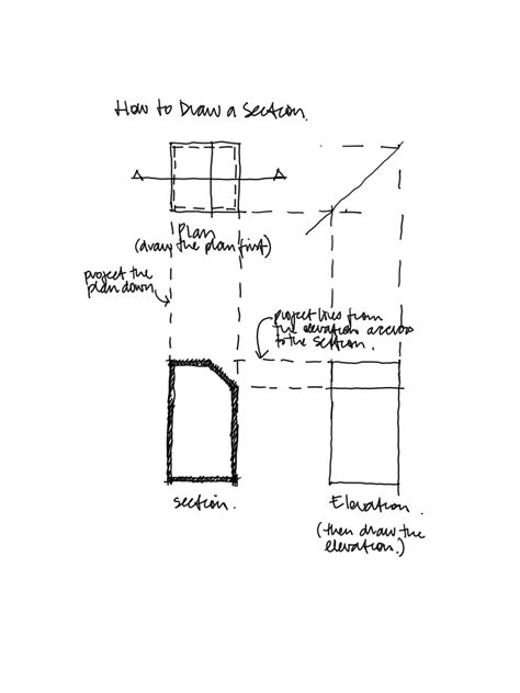 how to draw section jonathan pickup how to draw a section