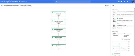 Tutorial Etl Oracle | etl on premises oracle data to google bigquery using