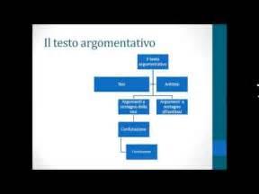testo argomentativo struttura gli elementi di un testo argomentativo