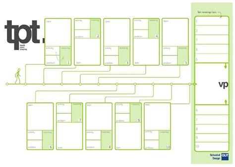 qut design guidelines 259 best images about facilitation ideas on pinterest