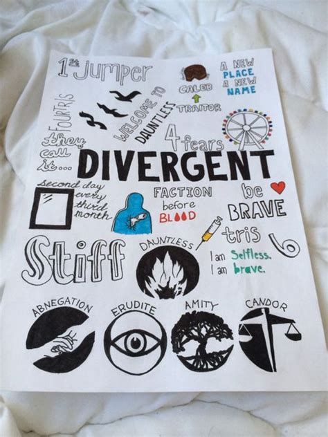 Eight Idiotic Ideas About From O by Divergent Drawings Search Divergente