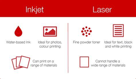 100 color laser printer cost per page comparison