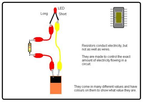 grid resistors why are they used science for school home